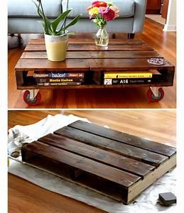 Diy pallet coffee table diy home decor ideas on a budget for Coffee table on a budget