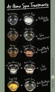 DIY Beauty Roundup | Natural Beauty Infographic | The Tao ...