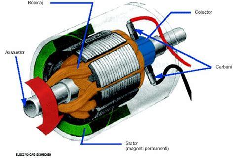 Motoare Electrice Curent Continuu by Notele Tehnice Scheme Electrice Dacia