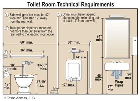 ada sink height regulations interior design inspiration