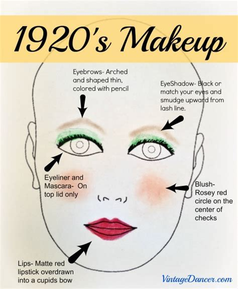 1920's Makeup   Home and Heart DIY