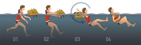 Boat Safety Devices by Boating Safety Jackets Pfds Boatsmart Knowledgebase
