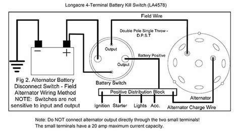 longacre 4 terminal kill switch pegasus