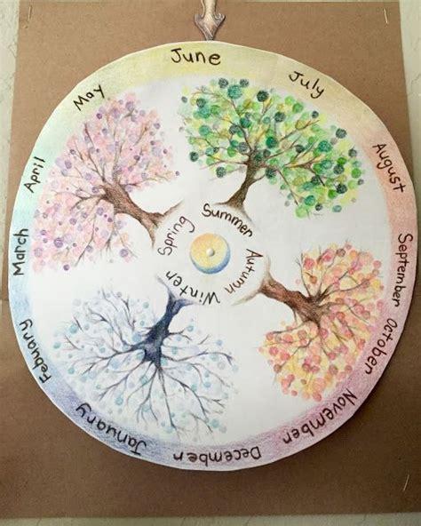 leaving  ivory tower waldorf seasonal wheel calendar