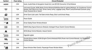 Fuse Box Diagram  U0026gt  Kia Picanto  Ja  2018  2019