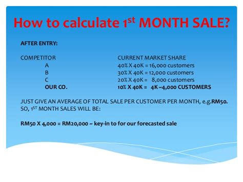 How To Calculate Market Share And Sale