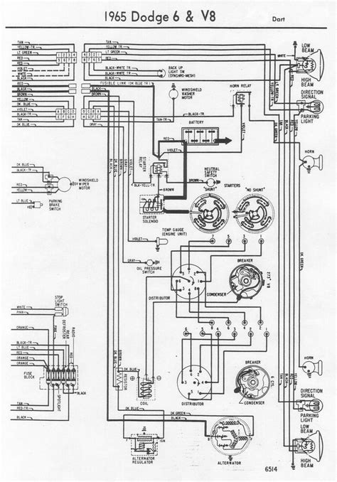 1966 Dodge Dart Wiring Diagram by 65 Front Wiring Diagram Mopar Dodge
