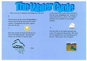 Explaining The Water Cycle