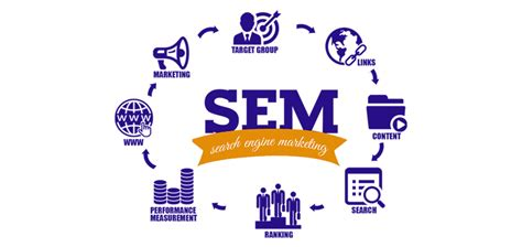 marketing search engine 6 key concepts of search engine marketing