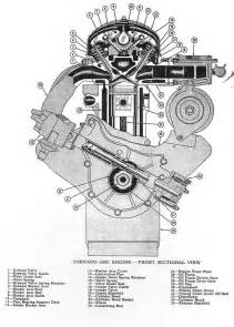 similiar diagram of a straight six cylinder engine keywords inline 6 engine furthermore ford 6 cylinder engine diagram on inline 6