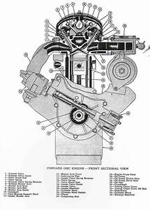 Moses Ludel U0026 39 S 4wd Mechanix Magazine