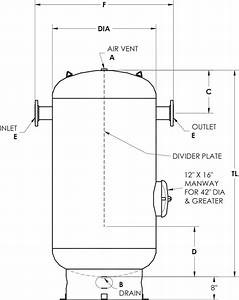 Asme Chilled Water Buffer Tanks