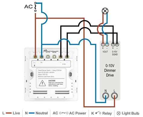 cv   dimming led driver smart home yoswitcom