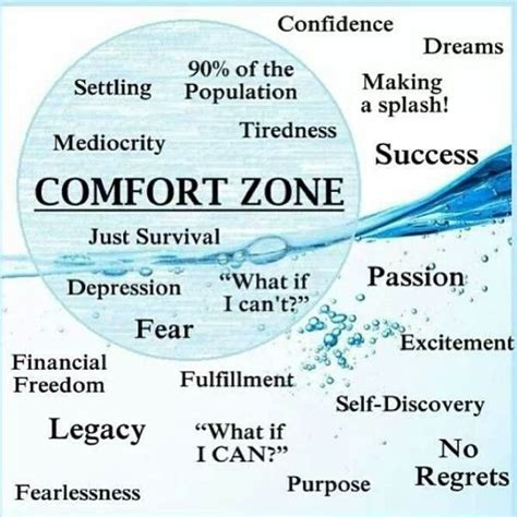 your comfort zone outside your comfort zone quotes quotesgram