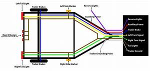 Trailer Light Wiring Diagram 4 Pin 7 Pin Plug