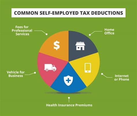 amazing  independent contractor tax deductions