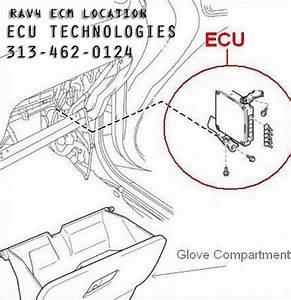 Wiring Diagram For A 1999 Toyota Camry  U2013 The Wiring