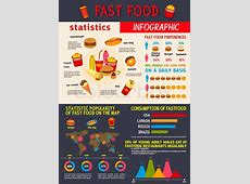 Fast food infographics for meals Stock Vector