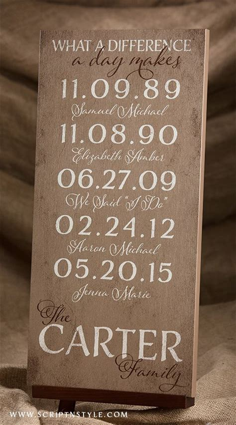 personalized special  wood sign   difference