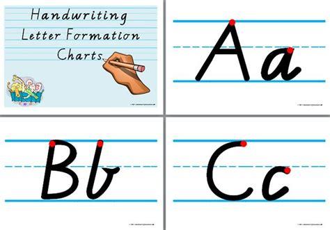 vic modern cursive font letter formation charts