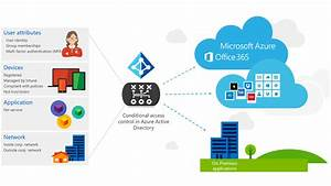 Microsoft Adds Improved Conditional Access To New Azure Portal