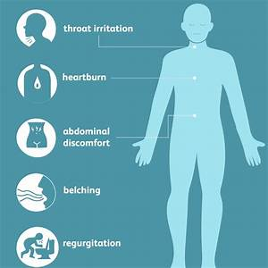 Hiatal Hernia  Signs  Symptoms  And Complications