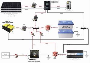 Solar Electrical Diagram Critique - The Build