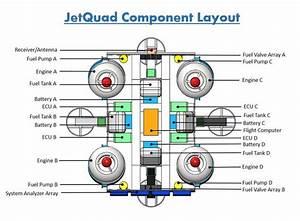 Jetquad  Jet