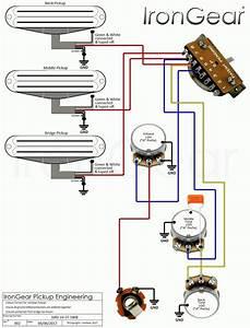 New Guitar Wiring Diagram Two Humbuckers  Diagram
