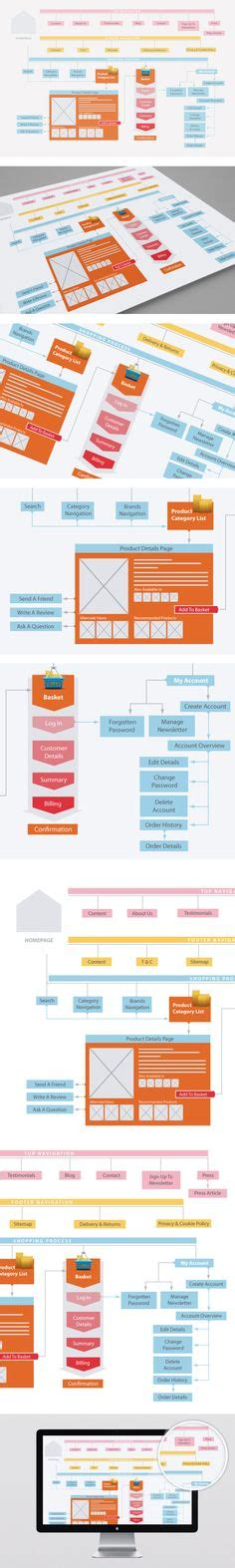 website structure images website structure