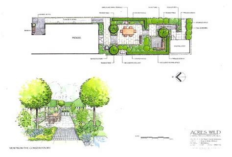 acres wild masterplan plan from acres ld master plans garden design garden design plans how to plan