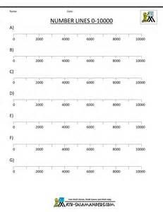 Printable Number Line Worksheet