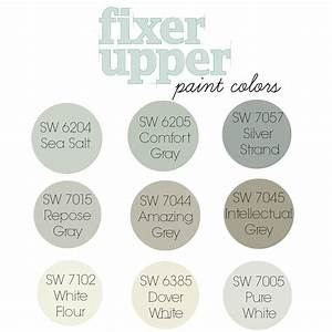 "Plum PrettyHow to get that ""Fixer Upper"" Style: Design"