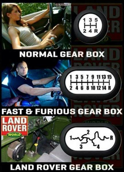 How Your Gearbox Fast Furious Cases Jokes