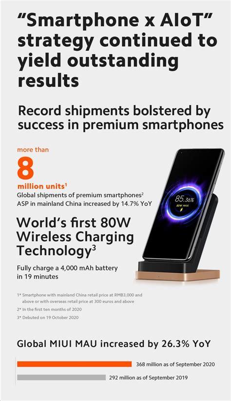 Xiaomi เผยผลการดำเนินงานเหนือกว่าความคาดหมาย ด้วยการสร้าง ...