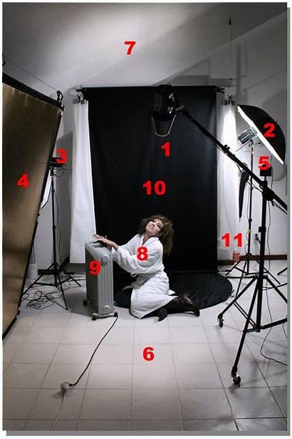 Fotografia Fotografico Estudio Retratos Caixa Luz Moda