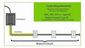 New Branch Circuit