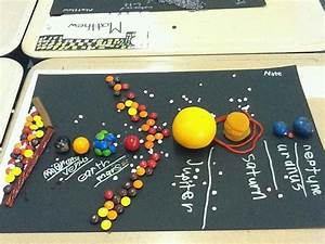 Solar system final assessment using candy and fruits! I do ...