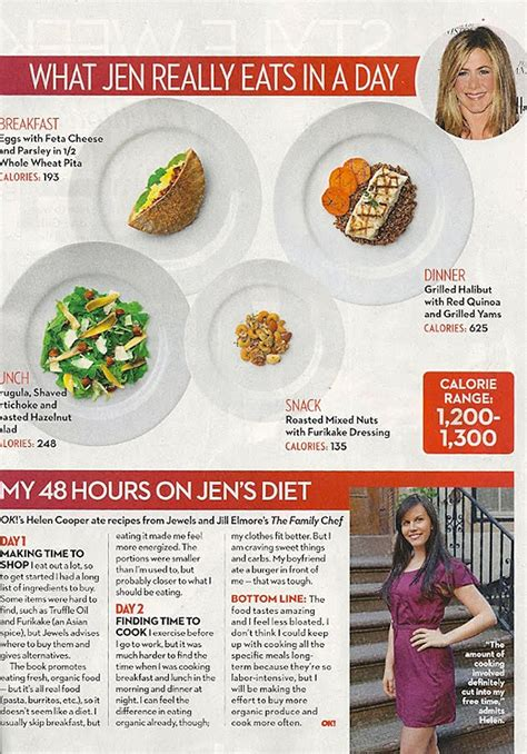 Diet Jennifer Aniston Jennifer Aniston S Groceries Are Heavy Check Out What She