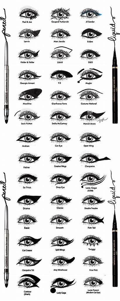 Eyeliner Eye Makeup Eyes Smokey Dina Discovered