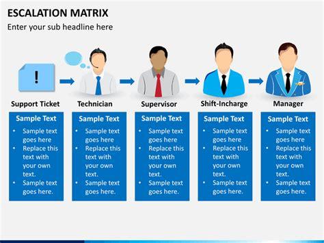 escalation matrix powerpoint template sketchbubble