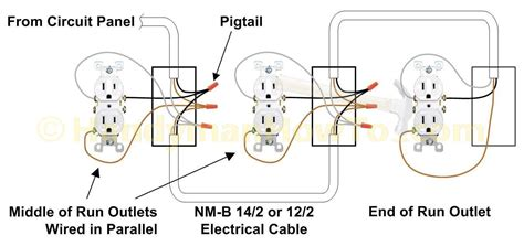 how to wire an electrical outlet under the kitchen sink how to replace a worn out electrical outlet part 1