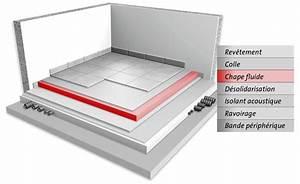 Isolant Sous Chape : revetement de sol isolant phonique perfect isolation ~ Melissatoandfro.com Idées de Décoration