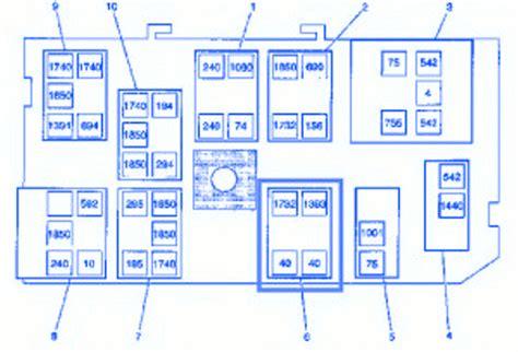 2003 Gmc Yukon Fuse Box Diagram by Gmc Yukon Xl 2500 2003 Engine Fuse Box Block Circuit