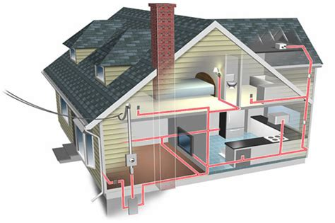 Design Home Electrical System by A Guide When Rewiring Homes Live Creative