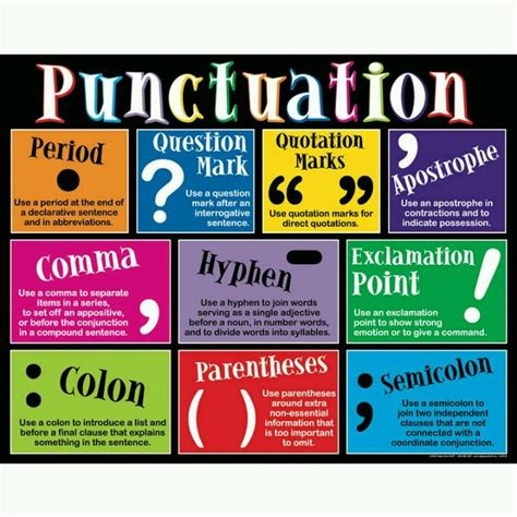 Intermediate Punctuation Marks Poster  Books ️  Pinterest  Semicolon, Punctuation And Sentences