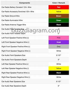 2005 Toyota Avalon Stereo Wiring Chart