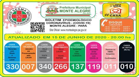 Boletim Epidemiológico Monte Alegre – PA- 15/06/2020 ...