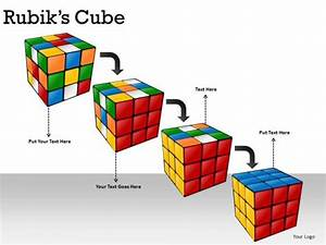 Rubik U0026 39 S-cube-souloution Images - Frompo
