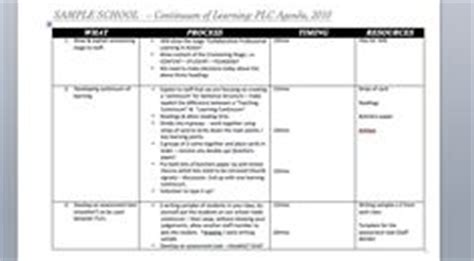 sample plc meeting agenda plcs pinterest